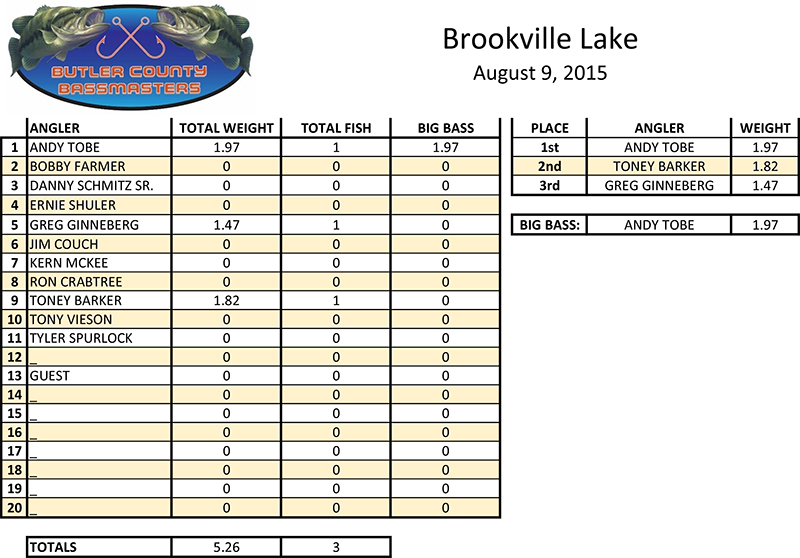 BROOKVILLE-LAKE-08-09-2015
