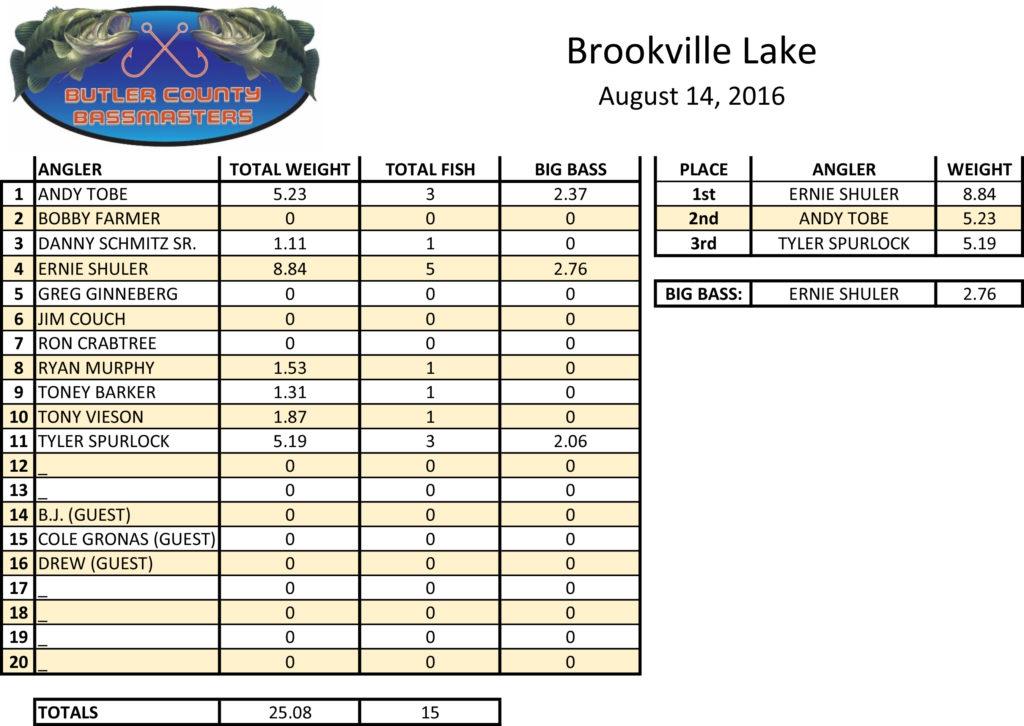 bcb-2016-brookville