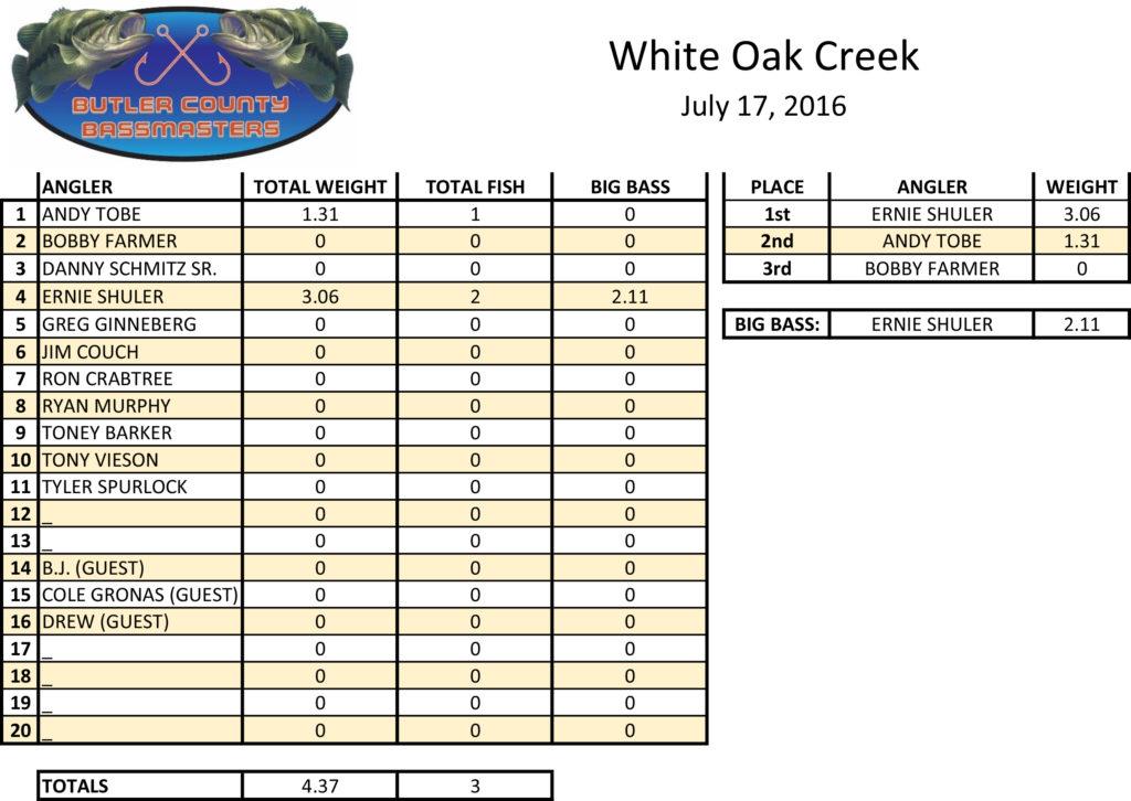 bcb-2016-white-oak